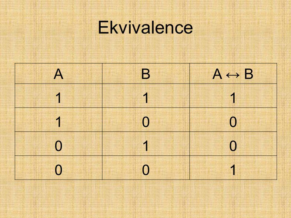 Ekvivalence A B A ↔ B 1