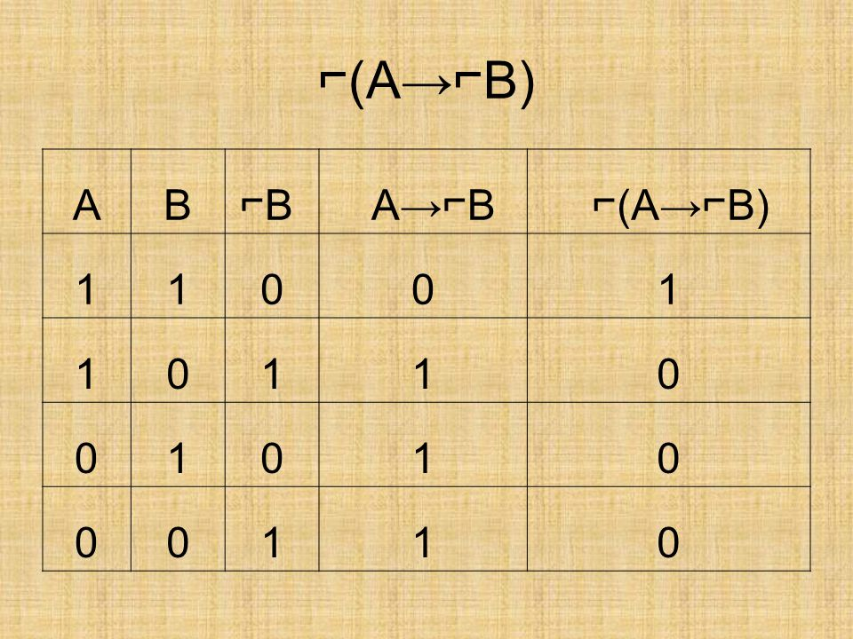 ⌐(A→⌐B) A B ⌐B A→⌐B ⌐(A→⌐B) 1