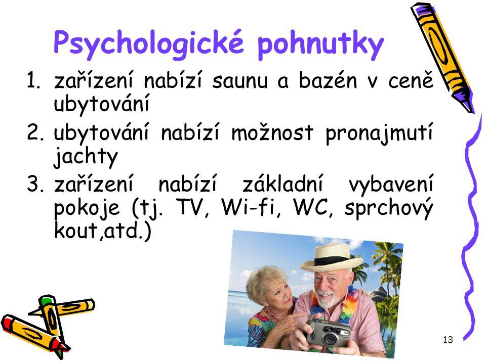 Psychologické pohnutky