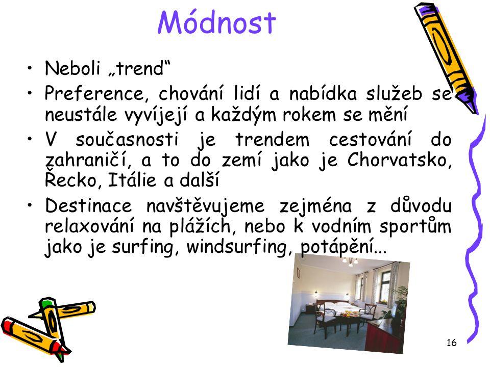 """Módnost Neboli """"trend"""