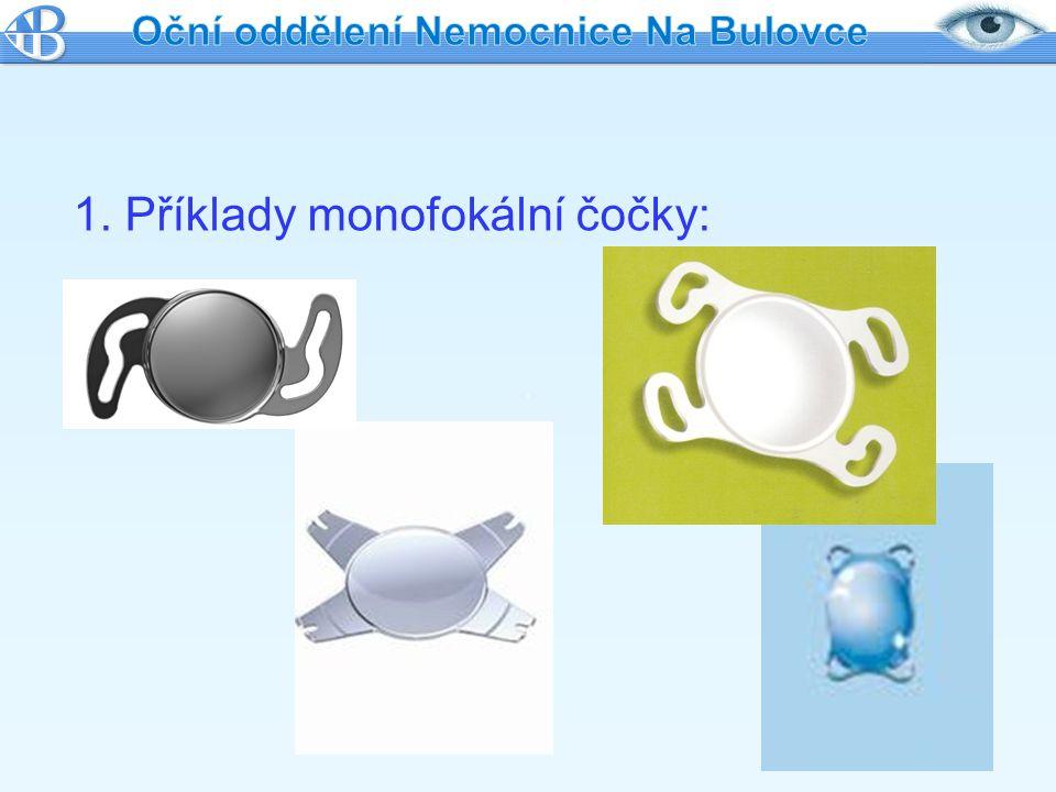 1. Příklady monofokální čočky: