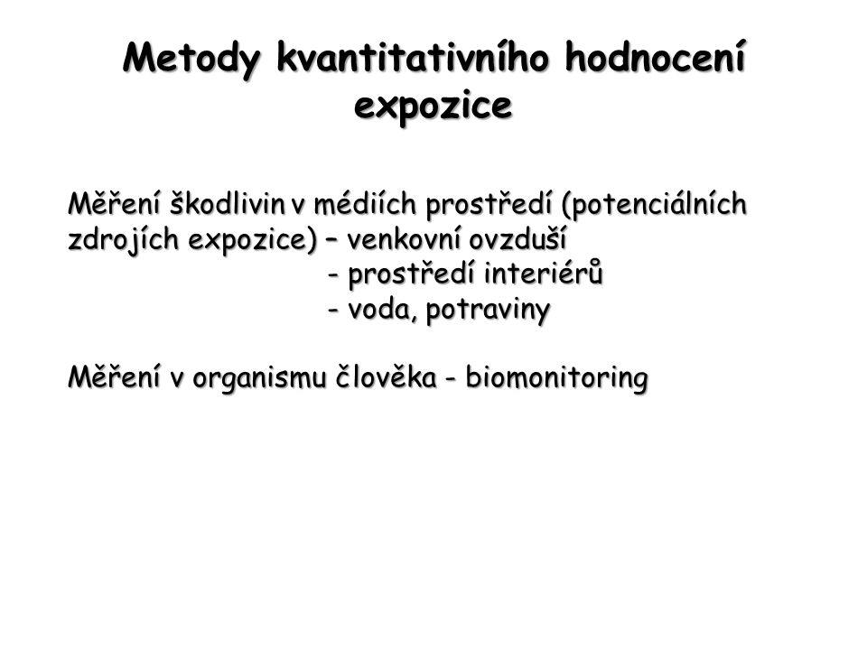 Metody kvantitativního hodnocení expozice