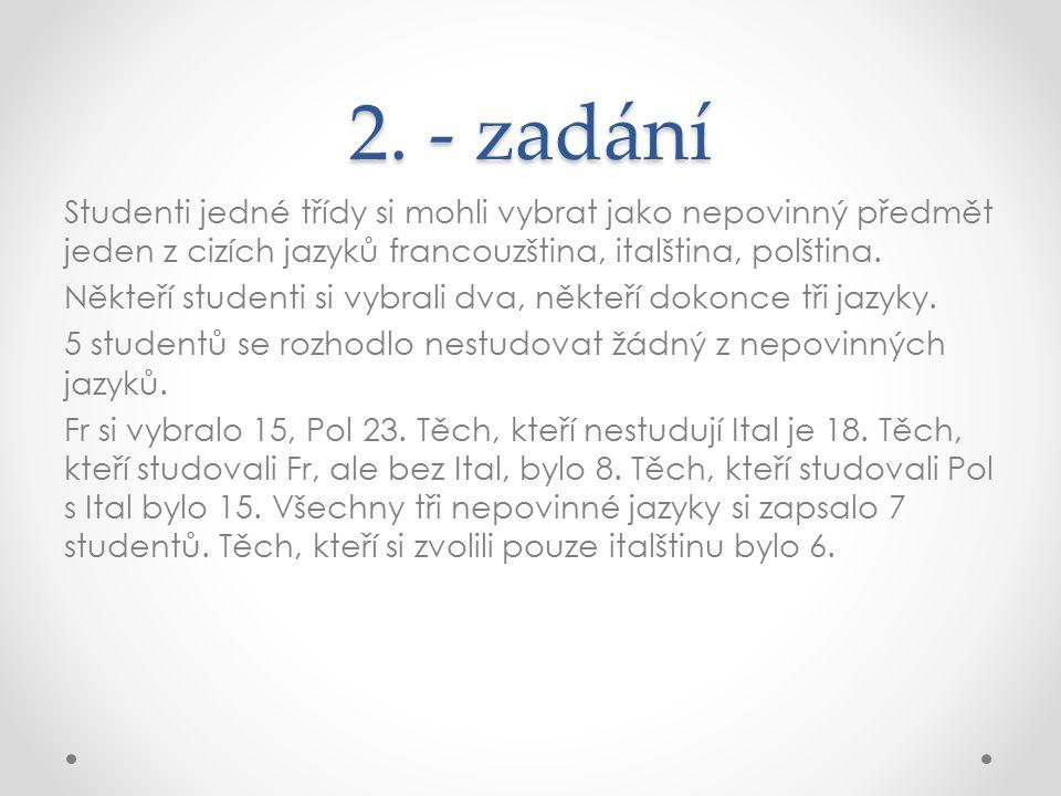 2. - zadání