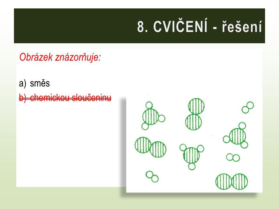 8. CVIČENÍ - řešení Obrázek znázorňuje: směs chemickou sloučeninu