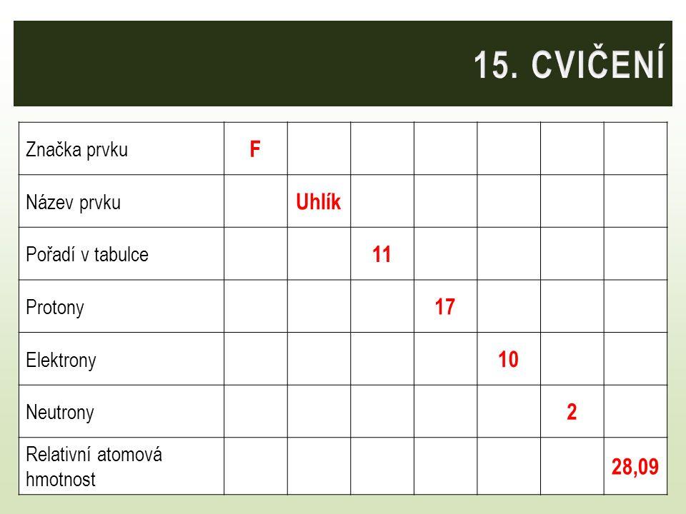 15. CVIČENÍ Doplňte tabulku: F Uhlík 11 17 10 2 28,09 Značka prvku