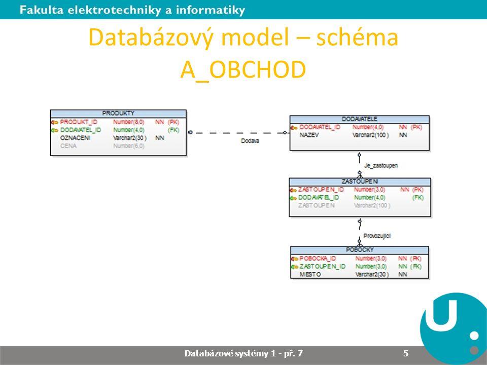 Databázový model – schéma A_OBCHOD