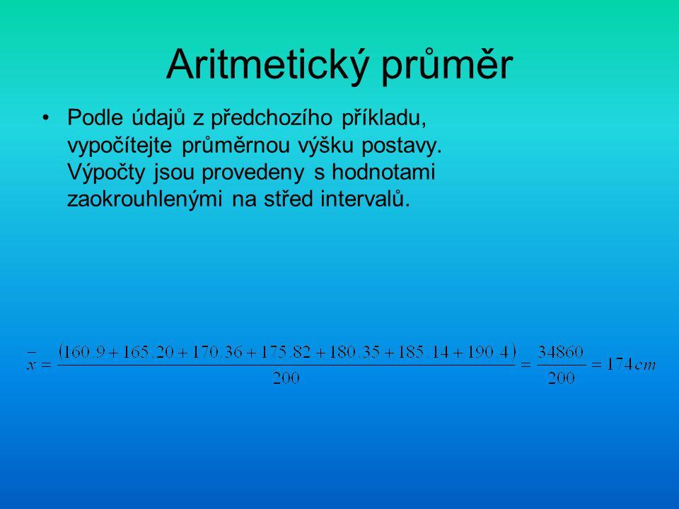 Aritmetický průměr