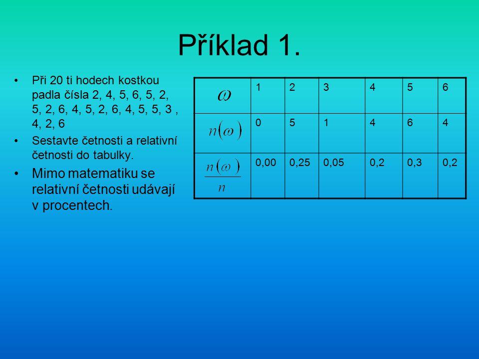 Příklad 1. Mimo matematiku se relativní četnosti udávají v procentech.