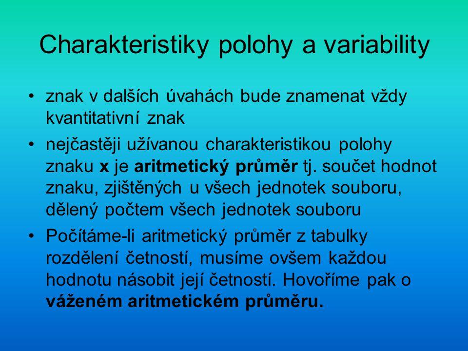 Charakteristiky polohy a variability