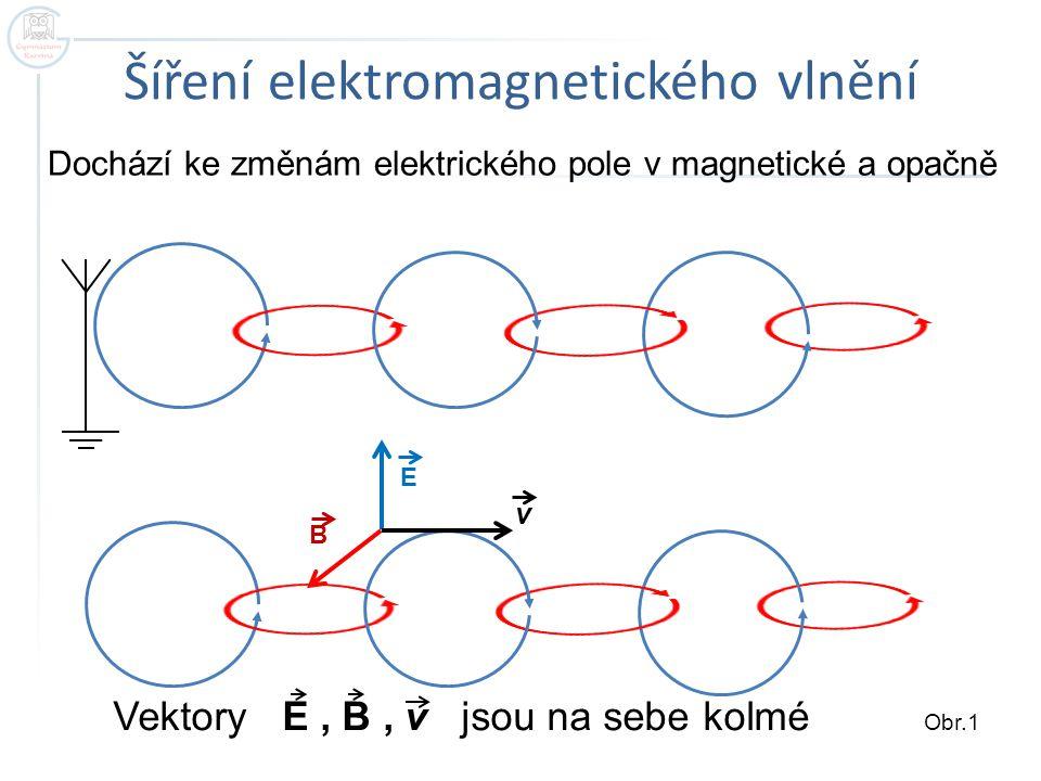 Šíření elektromagnetického vlnění