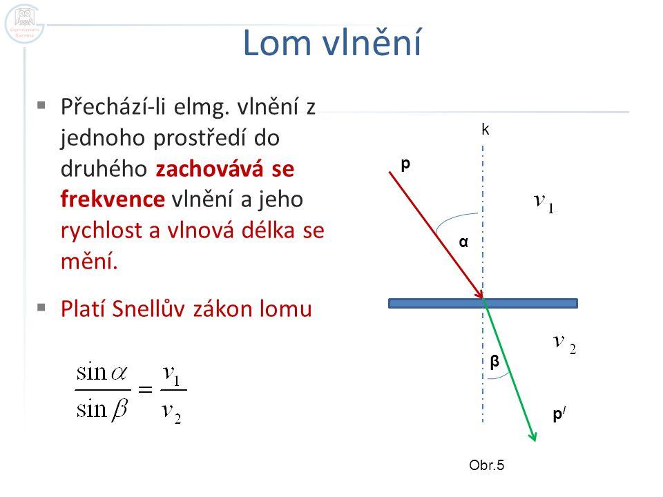 Lom vlnění Přechází-li elmg. vlnění z jednoho prostředí do druhého zachovává se frekvence vlnění a jeho rychlost a vlnová délka se mění.