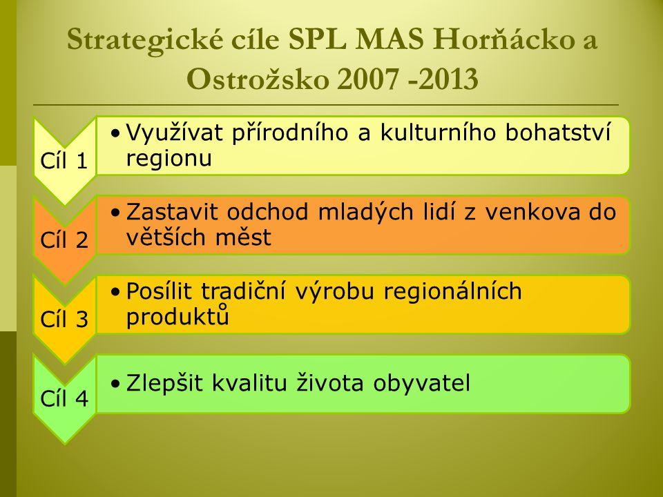 Strategické cíle SPL MAS Horňácko a Ostrožsko 2007 -2013