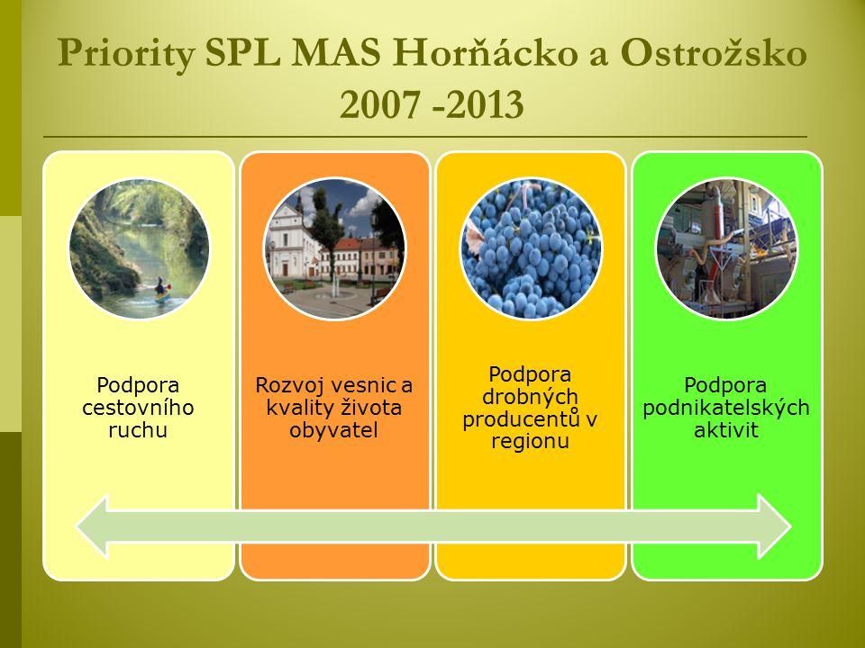 Priority SPL MAS Horňácko a Ostrožsko 2007 -2013