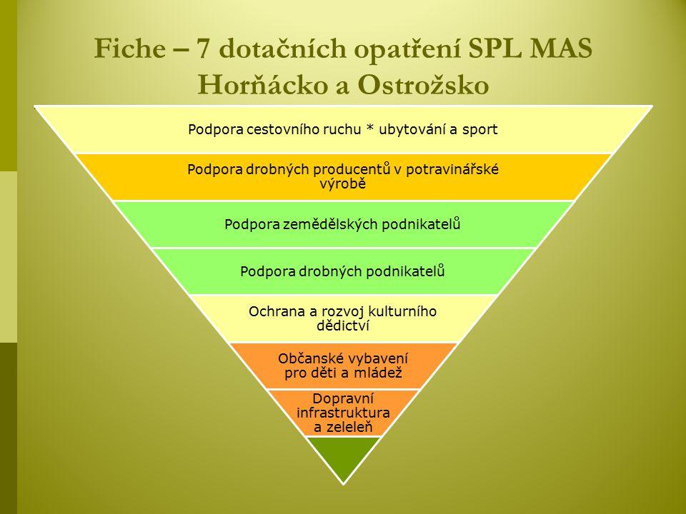 Fiche – 7 dotačních opatření SPL MAS Horňácko a Ostrožsko