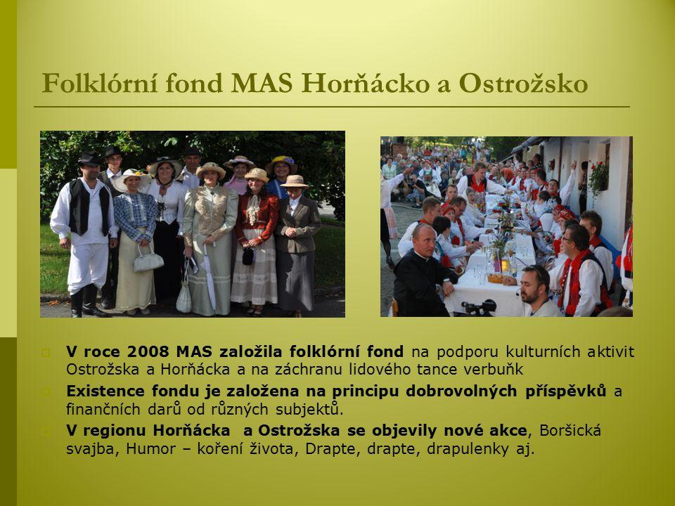 Folklórní fond MAS Horňácko a Ostrožsko