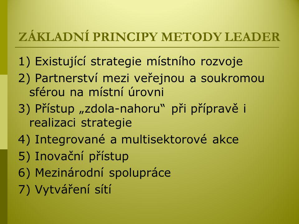 ZÁKLADNÍ PRINCIPY METODY LEADER