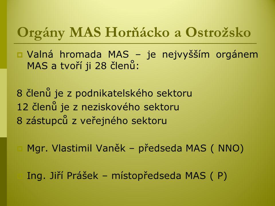 Orgány MAS Horňácko a Ostrožsko