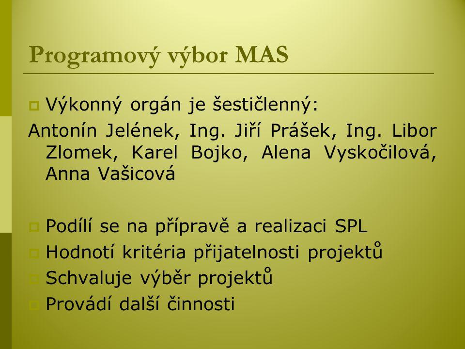 Programový výbor MAS Výkonný orgán je šestičlenný: