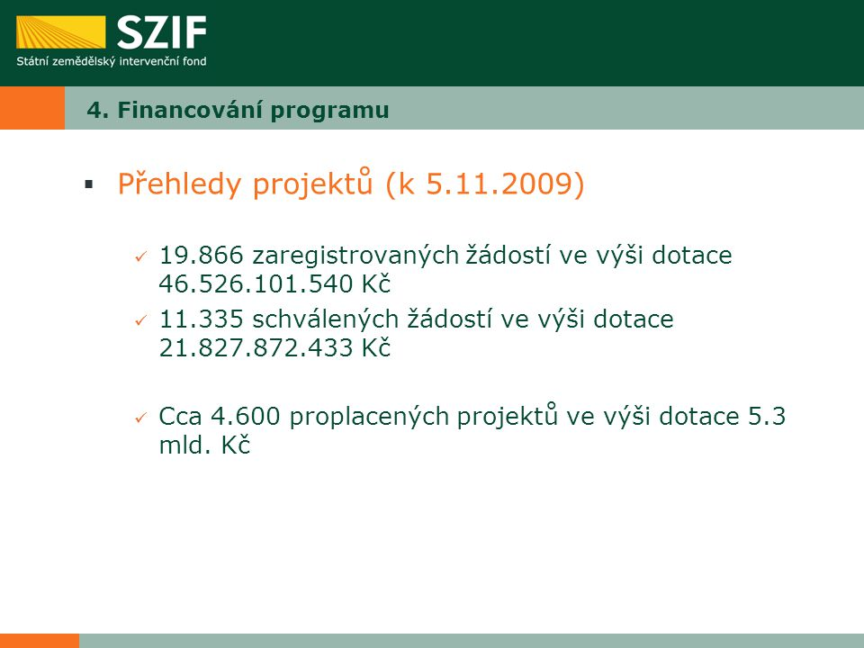4. Financování programu Přehledy projektů (k 5.11.2009) 19.866 zaregistrovaných žádostí ve výši dotace 46.526.101.540 Kč.