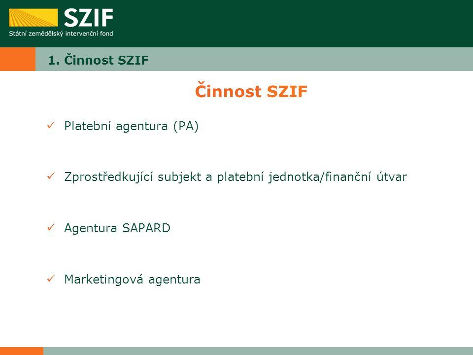 Činnost SZIF 1. Činnost SZIF Platební agentura (PA)