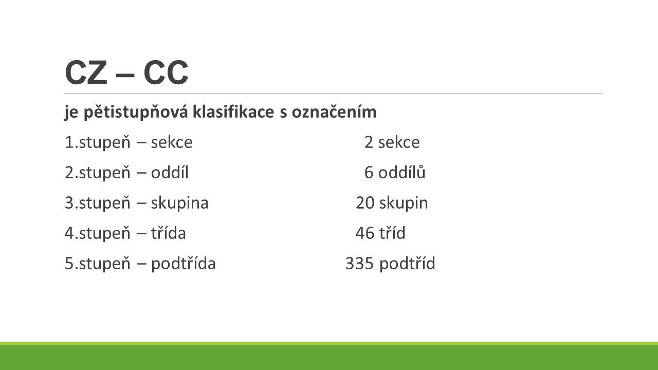 CZ – CC je pětistupňová klasifikace s označením