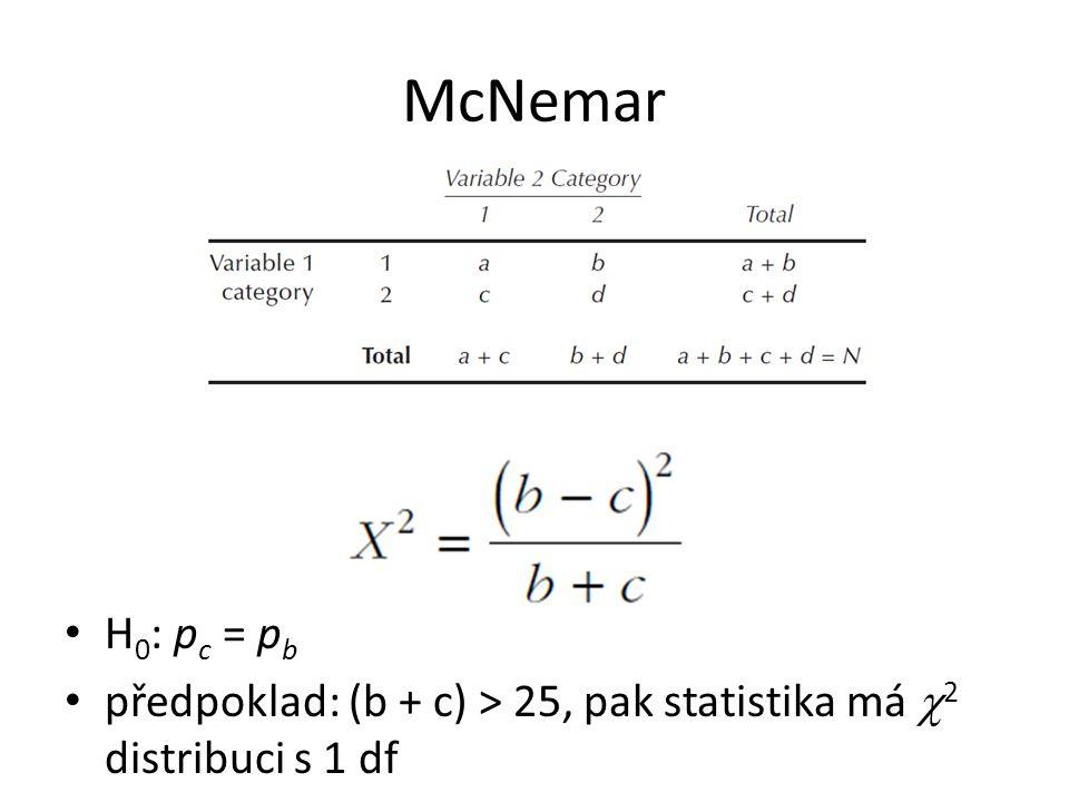 McNemar H0: pc = pb předpoklad: (b + c) > 25, pak statistika má 2 distribuci s 1 df