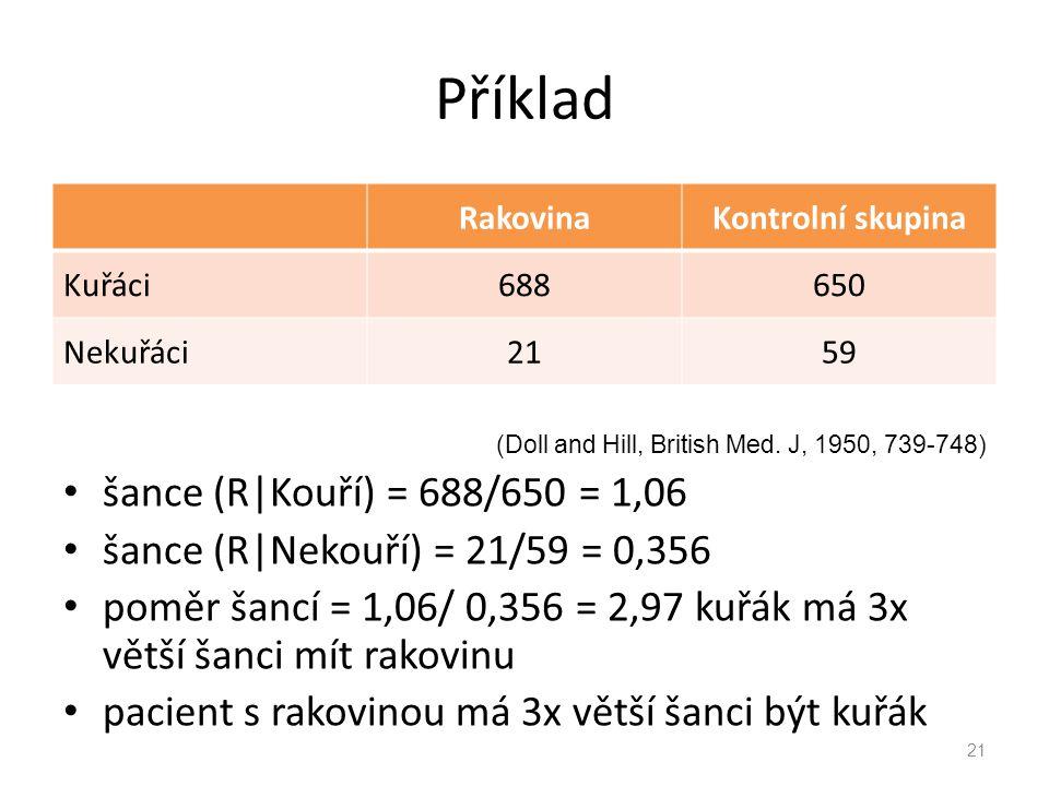 Příklad šance (R|Kouří) = 688/650 = 1,06