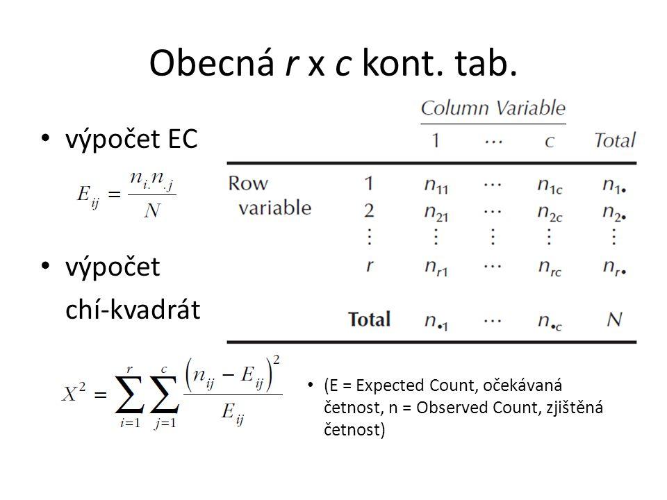 Obecná r x c kont. tab. výpočet EC výpočet chí-kvadrát