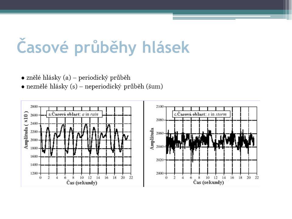 Časové průběhy hlásek ● znělé hlásky (a) – periodický průběh ● neznělé hlásky (s) – neperiodický průběh (šum)