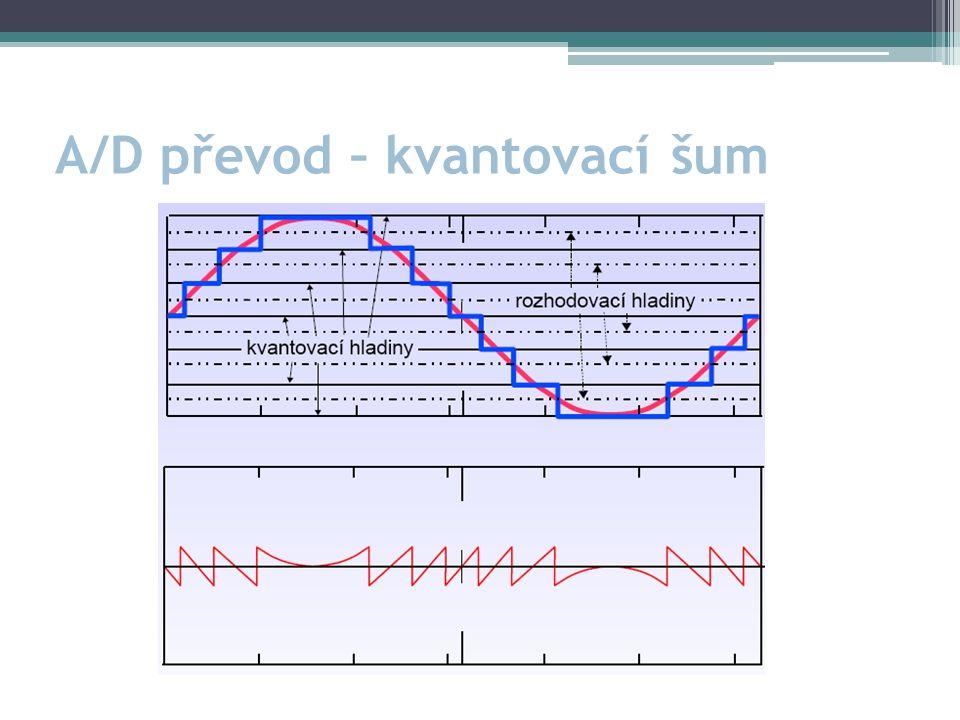 A/D převod – kvantovací šum