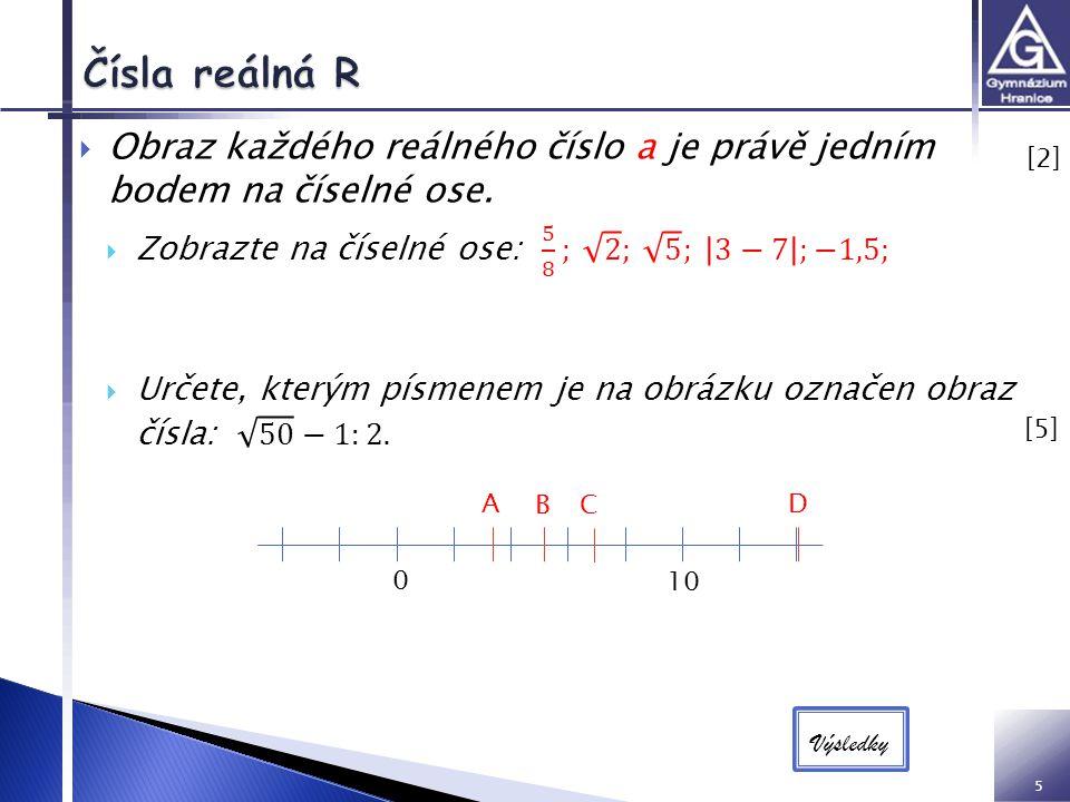 VY inovace 32 01 Z2 IM Čísla reálná R. Obraz každého reálného číslo a je právě jedním bodem na číselné ose.