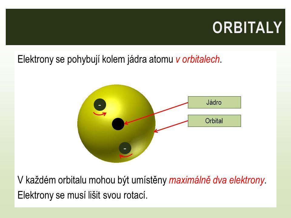 ORBITALY