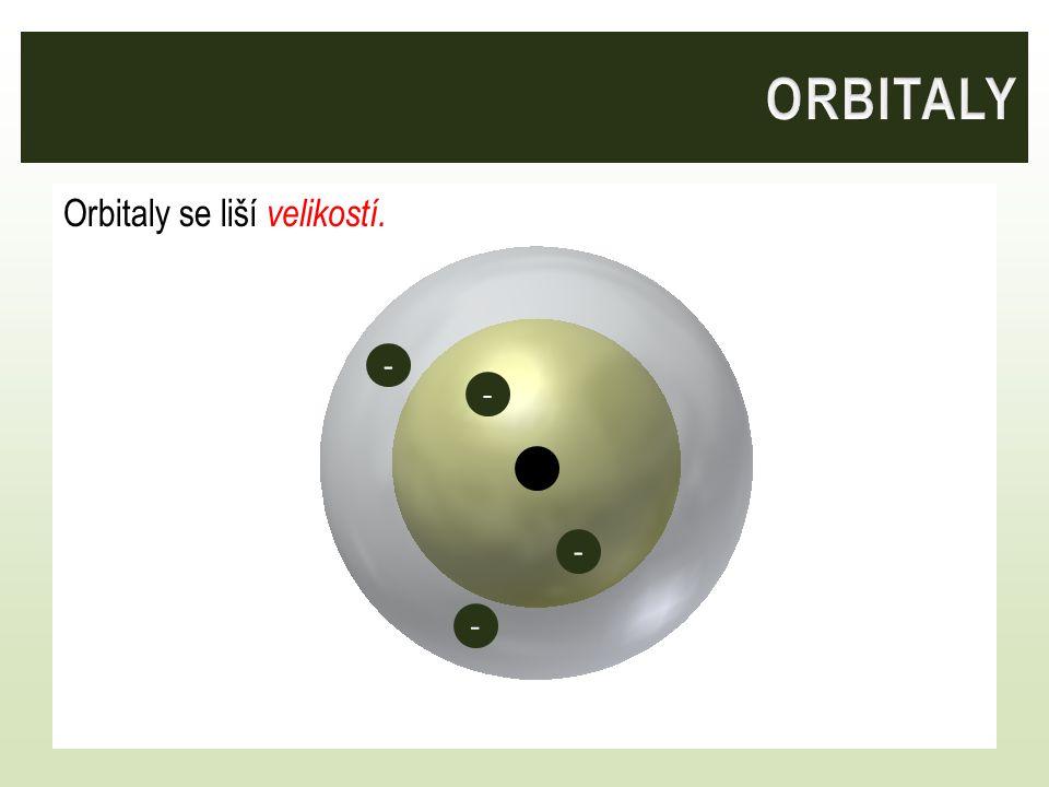 ORBITALY Orbitaly se liší velikostí. - - - -