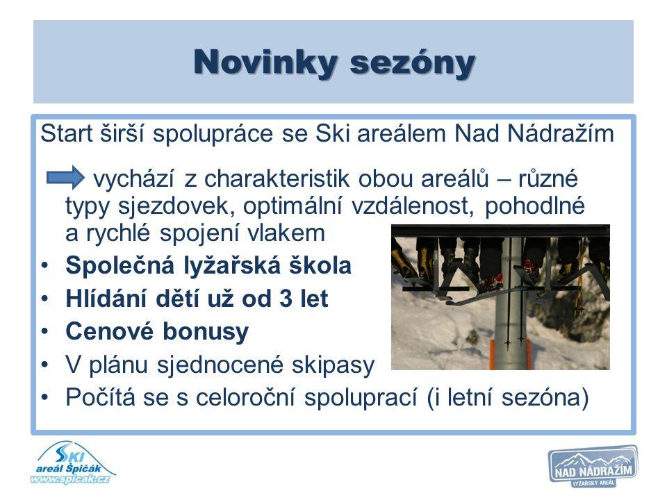 Novinky sezóny Start širší spolupráce se Ski areálem Nad Nádražím