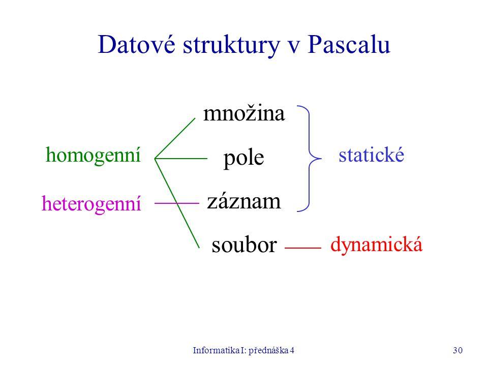 Datové struktury v Pascalu