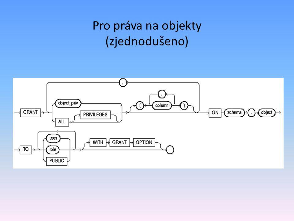 Pro práva na objekty (zjednodušeno)