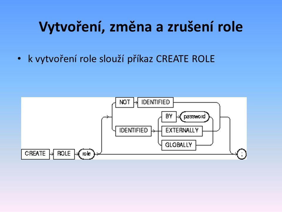 Vytvoření, změna a zrušení role