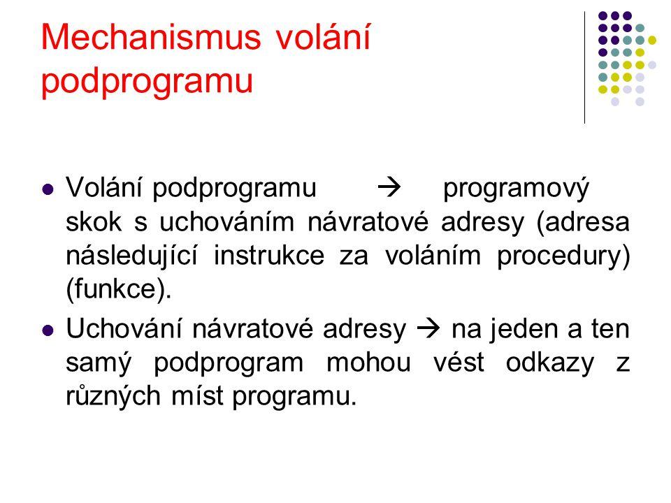 Mechanismus volání podprogramu
