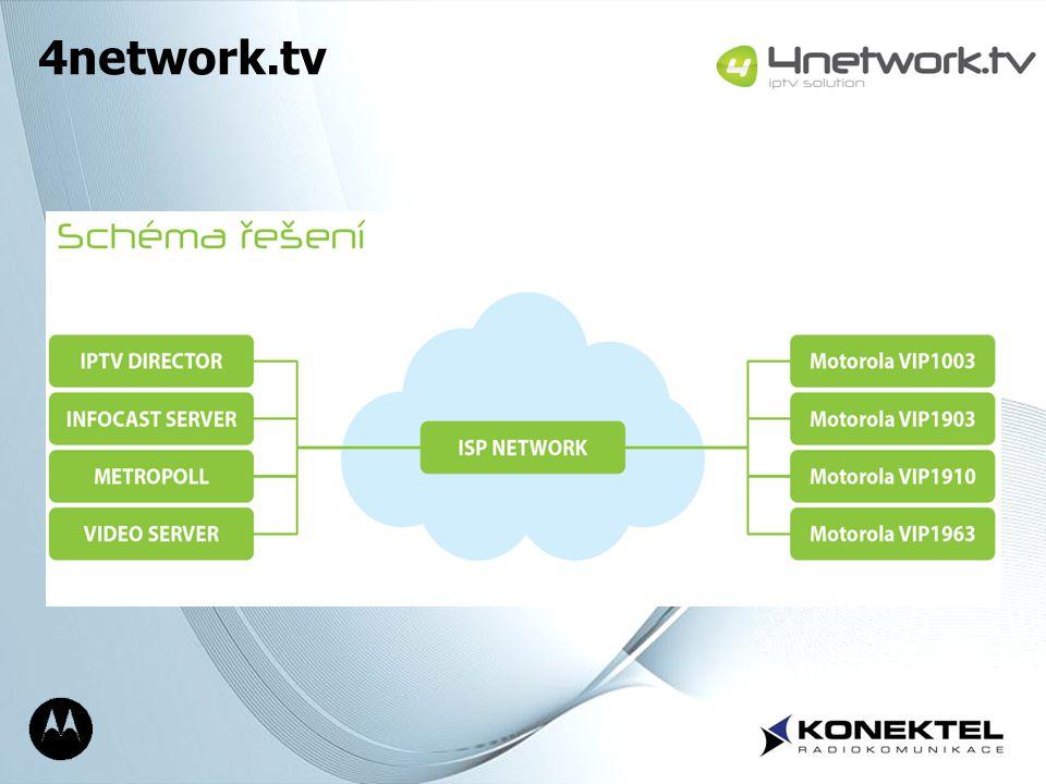 4network.tv