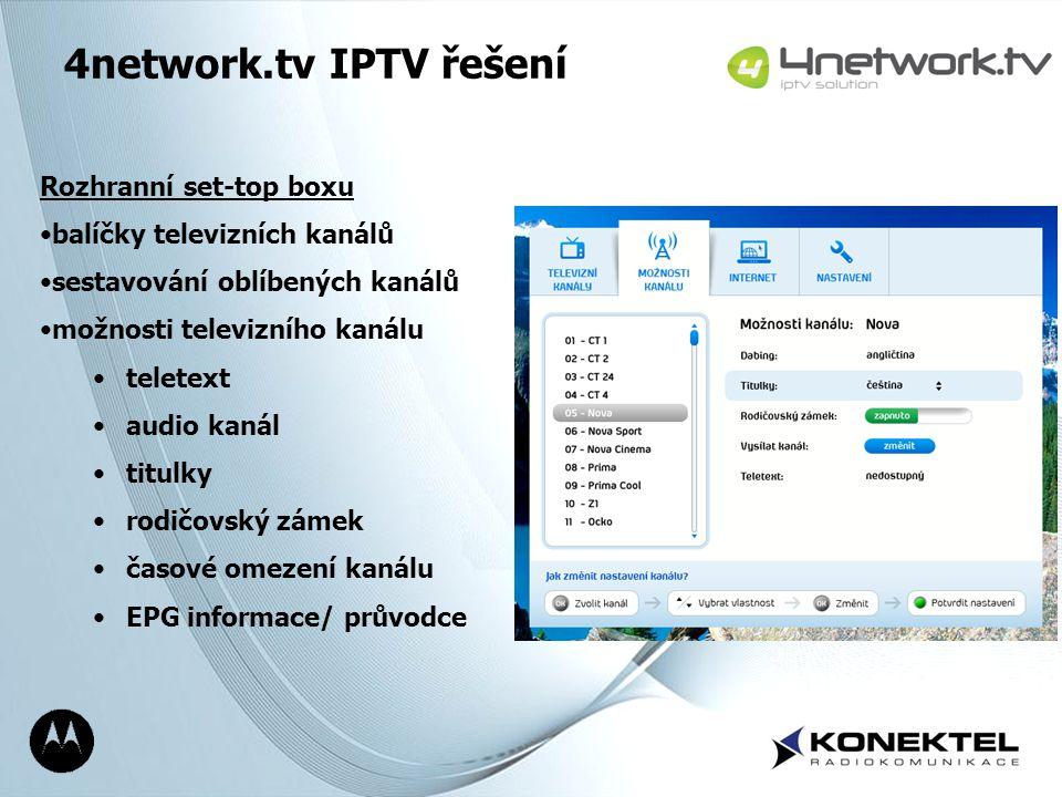 4network.tv IPTV řešení Rozhranní set-top boxu