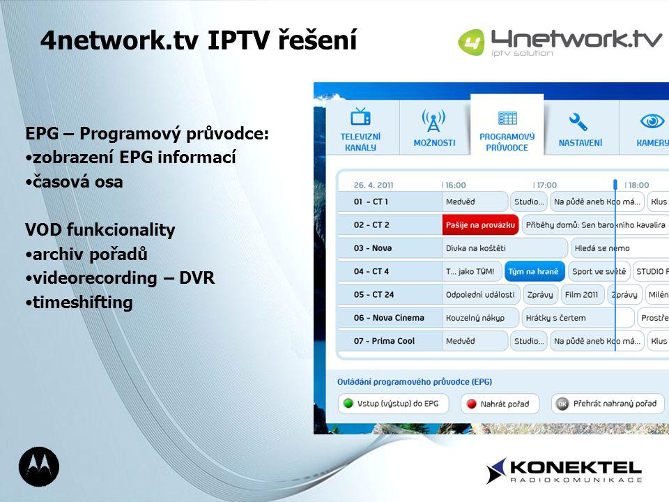 4network.tv IPTV řešení EPG – Programový průvodce: