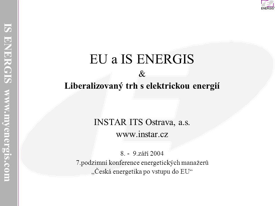 Liberalizovaný trh s elektrickou energií