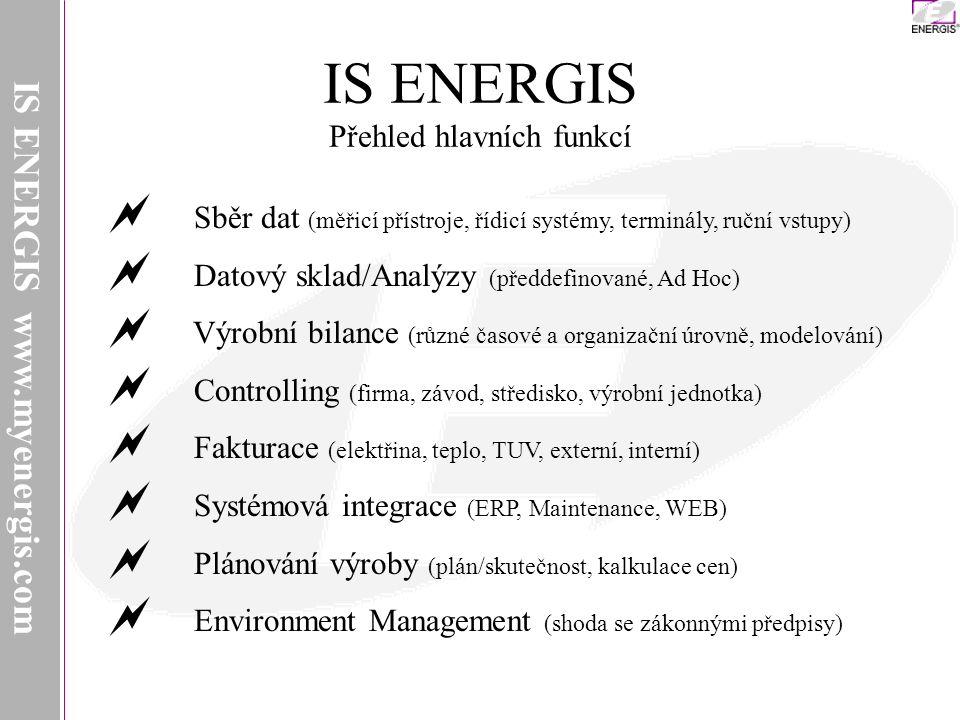 IS ENERGIS Přehled hlavních funkcí