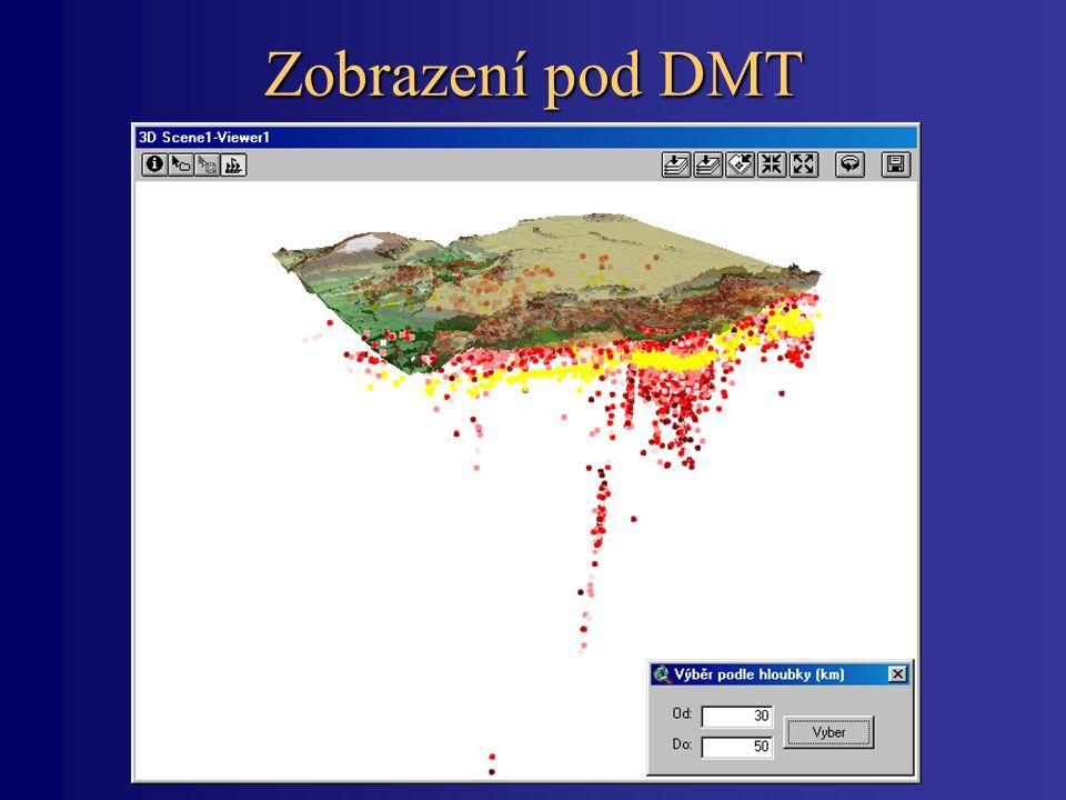 Zobrazení pod DMT
