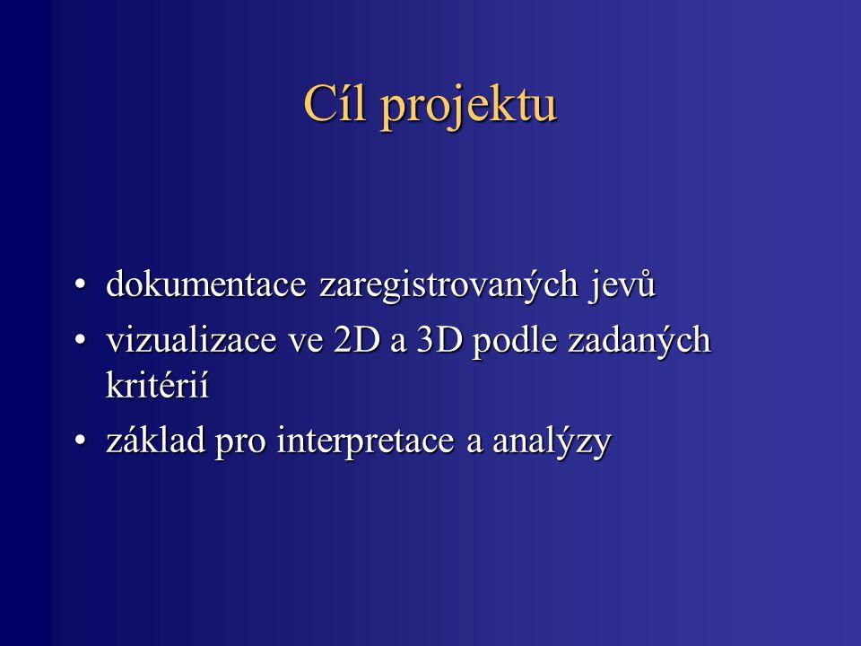Cíl projektu dokumentace zaregistrovaných jevů