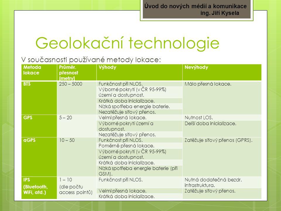 Geolokační technologie