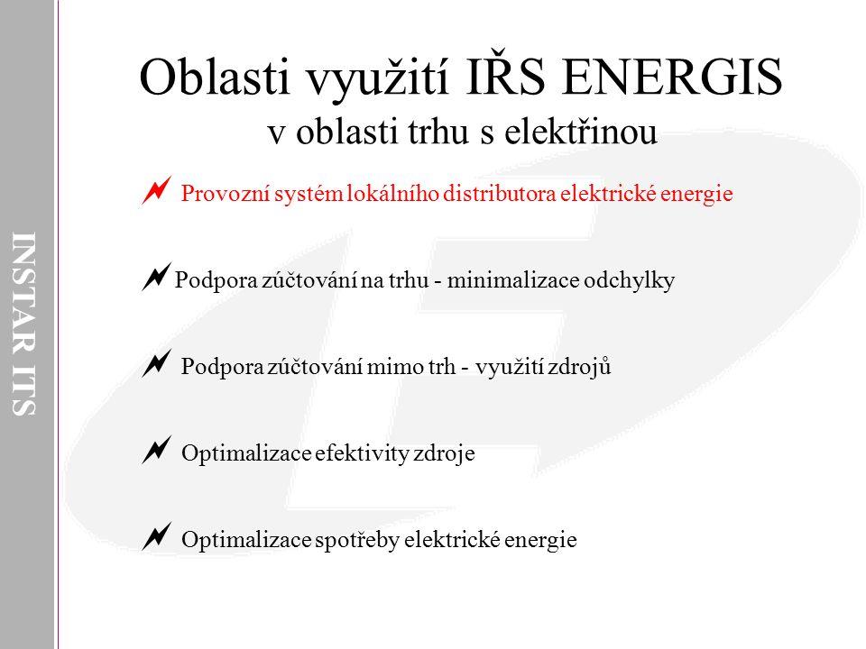 Oblasti využití IŘS ENERGIS v oblasti trhu s elektřinou