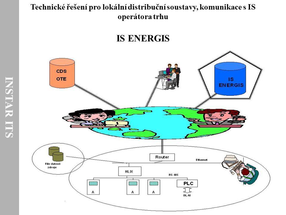 INSTAR ITS Technické řešení pro lokální distribuční soustavy, komunikace s IS operátora trhu.
