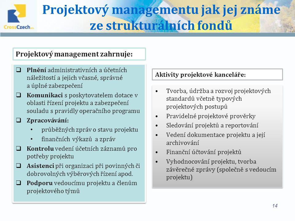 Projektový managementu jak jej známe ze strukturálních fondů