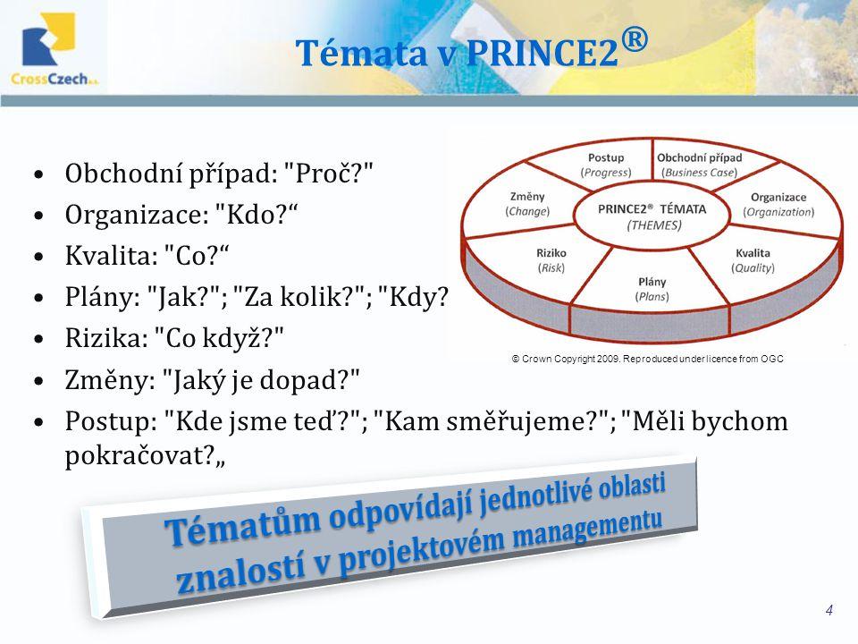 Témata v PRINCE2® Obchodní případ: Proč Organizace: Kdo Kvalita: Co Plány: Jak ; Za kolik ; Kdy